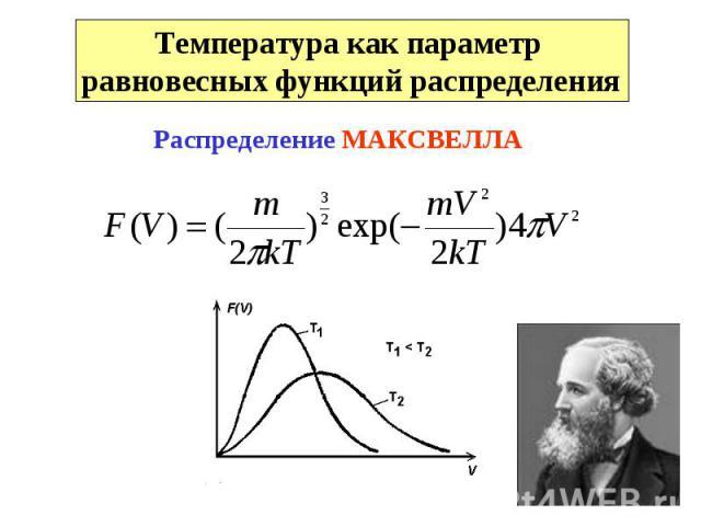 Температура как параметр равновесных функций распределения Распределение МАКСВЕЛЛА