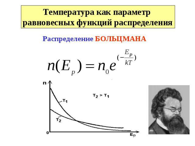 Температура как параметр равновесных функций распределения Распределение БОЛЬЦМАНА