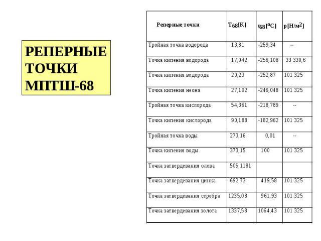 РЕПЕРНЫЕТОЧКИМПТШ-68