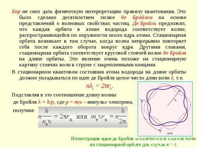 Бор не смог дать физическую интерпретацию правилу квантования. Это было сделано десятилетием позже де Бройлем на основе представлений о волновых свойствах частиц. ДеБройль предложил, что каждая орбита в атоме водорода соответствует волне, распростр…