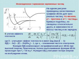 Ионизационное торможение заряженных частиц На одном рисунке приведены качественн