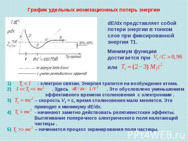 График удельных ионизационных потерь энергии dЕ/dx представляет собой потери энергии в тонком слое при фиксированной энергии Т1. Минимум функции достигается при или 1) - электрон связан. Энергия тратится на возбуждение атома.2) . Здесь . Это обуслов…