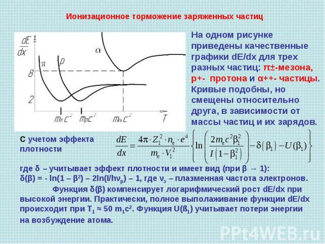 Ионизационное торможение заряженных частиц На одном рисунке приведены качественные графики dЕ/dx для трех разных частиц: π±-мезона, р+- протона и α++- частицы. Кривые подобны, но смещены относительно друга, в зависимости от массы частиц и их зарядов…