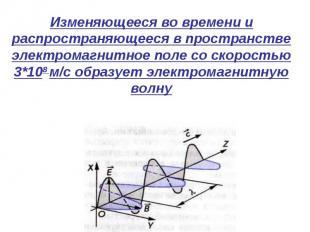 Изменяющееся во времени и распространяющееся в пространстве электромагнитное пол
