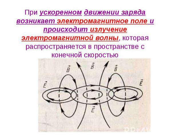 При ускоренном движении заряда возникает электромагнитное поле и происходит излучение электромагнитной волны, которая распространяется в пространстве с конечной скоростью