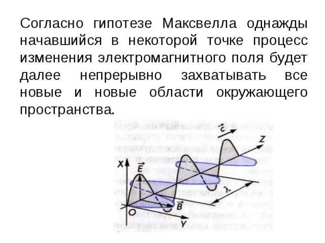 Согласно гипотезе Максвелла однажды начавшийся в некоторой точке процесс изменения электромагнитного поля будет далее непрерывно захватывать все новые и новые области окружающего пространства.