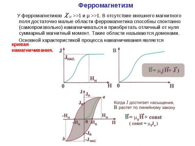 У ферромагнетиков >>1 и µ >>1. В отсутствие внешнего магнитного поля достаточно малые области ферромагнетика способны спонтанно (самопроизвольно) намагничиваться и приобретать отличный от нуля суммарный магнитный момент. Такие области называются дом…