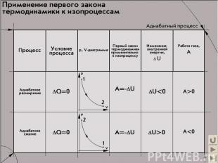 Применение первого закона термодинамики (∆Q)