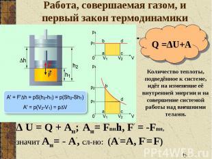 Работа, совершаемая газом, и первый закон термодинамики Количество теплоты, подв