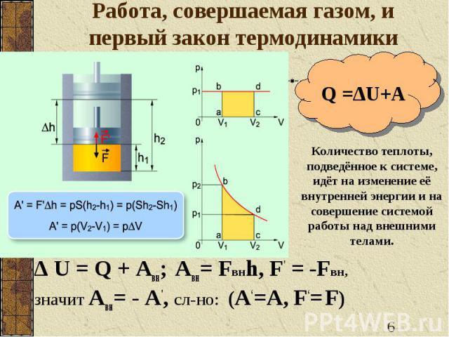 Работа, совершаемая газом, и первый закон термодинамики Количество теплоты, подведённое к системе, идёт на изменение её внутренней энергии и на совершение системой работы над внешними телами. ∆ U = Q + Авн; Авн= Fвнh, F' = -Fвн, значит Авн= - А', сл…