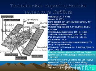 Технические характеристики телескопа Хаббла Размеры: 13,1 х 4,3 мМасса: 11 600 к