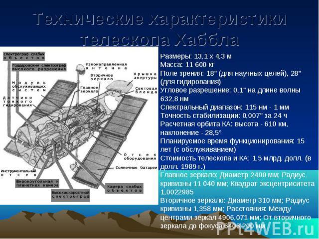 Технические характеристики телескопа Хаббла Размеры: 13,1 х 4,3 мМасса: 11 600 кгПоле зрения: 18