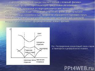 Горение жидкостей представляет собой сложный физико-химический процесс, протекаю