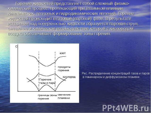 Горение жидкостей представляет собой сложный физико-химический процесс, протекающий при взаимном влиянии кинетических, тепловых и гидродинамических явлений. Горение жидкостей происходит в газовой (паровой) фазе. В результате испарения над поверхност…