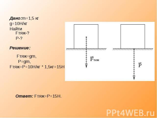 Дано:m=1,5 кгg=10Н/кгНайтиFтяж-? P-?Решение: Fтяж=gm, P=gm,Fтяж=P=10Н/кг * 1,5кг=15Н. Ответ: Fтяж=P=15Н.