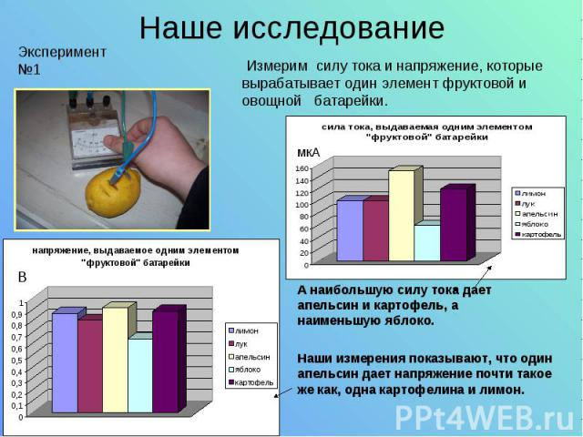 Наше исследование Измерим силу тока и напряжение, которые вырабатывает один элемент фруктовой иовощной батарейки. А наибольшую силу тока дает апельсин и картофель, а наименьшую яблоко. Наши измерения показывают, что один апельсин дает напряжение поч…