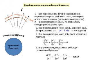 Свойства потенциала объемной массы При перемещении точки в направлении, перпенди