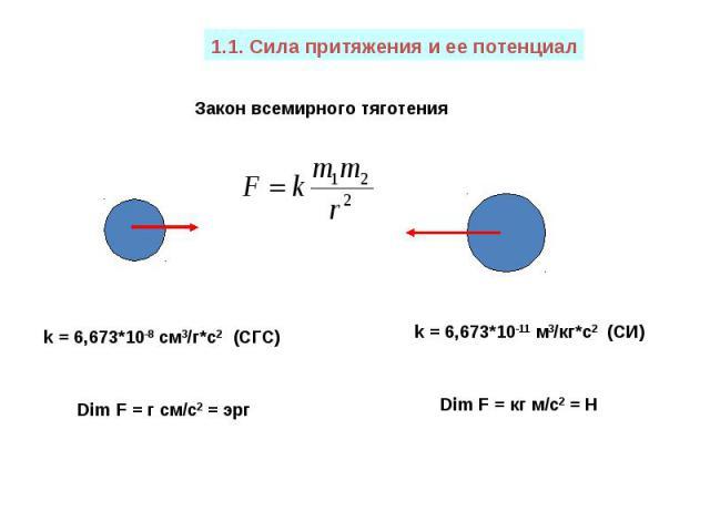 1.1. Сила притяжения и ее потенциал Закон всемирного тяготения k = 6,673*10-8 см3/г*с2 (СГС) Dim F = г cм/с2 = эрг k = 6,673*10-11 м3/кг*с2 (СИ) Dim F = кг м/с2 = Н