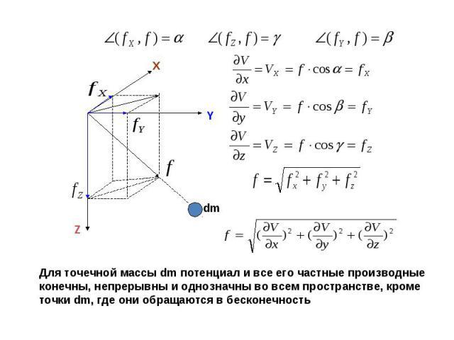 Для точечной массы dm потенциал и все его частные производные конечны, непрерывны и однозначны во всем пространстве, кроме точки dm, где они обращаются в бесконечность