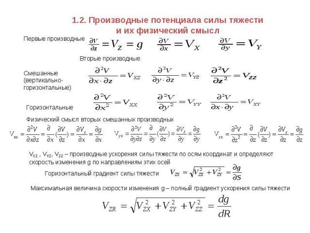 1.2. Производные потенциала силы тяжести и их физический смысл Смешанные(вертикально-горизонтальные) Горизонтальные Физический смысл вторых смешанных производных VXZ , VYZ, VZZ – производные ускорения силы тяжести по осям координат и определяют скор…