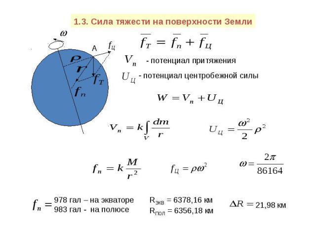 1.3. Сила тяжести на поверхности Земли - потенциал притяжения потенциал центробежной силы 978 гал – на экваторе983 гал - на полюсе RЭКВ = 6378,16 кмRПОЛ = 6356,18 км