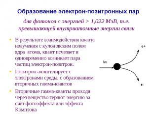 для фотонов с энергией > 1,022 МэВ, т.е. превышающей внутриатомные энергии связи