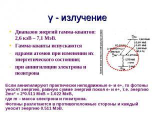 Диапазон энергий гамма-квантов: 2,6 кэВ – 7,1 МэВ. Гамма-кванты испускаютсяядрам