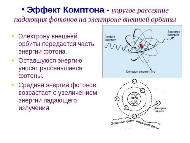 Эффект Комптона - упругое рассеяние падающих фотонов на электроне внешней орбиты Электрону внешней орбиты передается часть энергии фотона. Оставшуюся энергию уносят рассеявшиеся фотоны. Средняя энергия фотонов возрастает с увеличением энергии падающ…