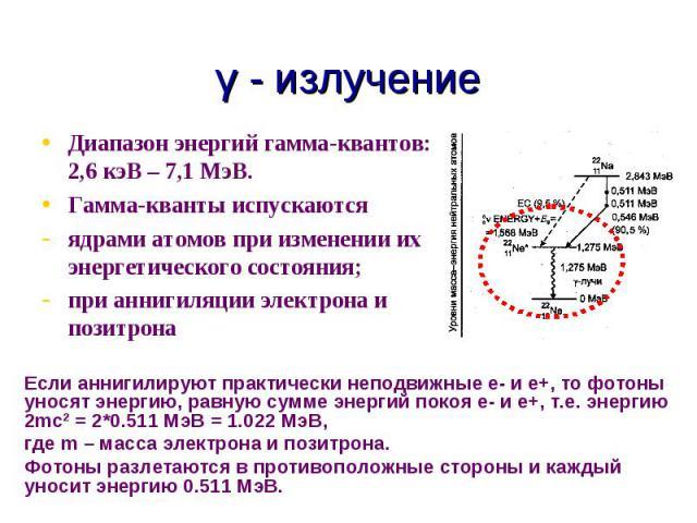 Диапазон энергий гамма-квантов: 2,6 кэВ – 7,1 МэВ. Гамма-кванты испускаютсяядрами атомов при изменении их энергетического состояния;при аннигиляции электрона и позитрона Если аннигилируют практически неподвижные е- и е+, то фотоны уносят энергию, ра…