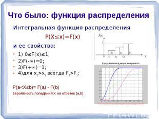 Интегральная функция распределения P(X≤x)=F(x) и ее свойства: 1) 0≤F(x)≤1; 2)F(-