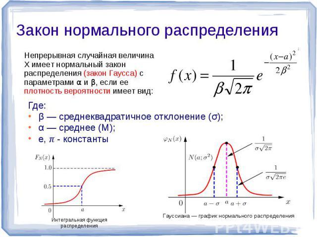 Закон нормального распределения Непрерывная случайная величина X имеет нормальный закон распределения (закон Гаусса) с параметрами α и β, если ее плотность вероятности имеет вид: Где:β — среднеквадратичное отклонение (σ);α — среднее (М);e, π - константы