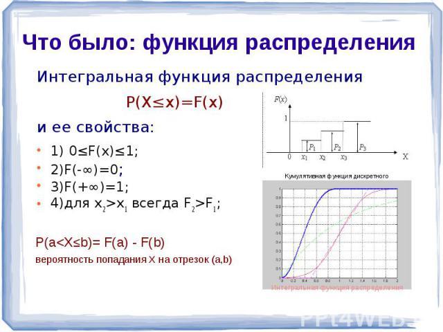Интегральная функция распределения P(X≤x)=F(x) и ее свойства: 1) 0≤F(x)≤1; 2)F(-∞)=0; 3)F(+∞)=1; 4)для x2>x1 всегда F2>F1;