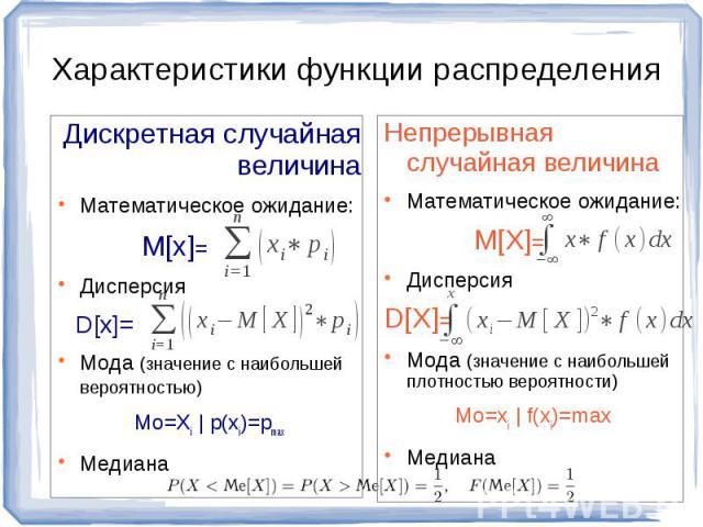 Характеристики функции распределения Дискретная случайная величинаМатематическое ожидание: М[x]=Дисперсия D[x]=Мода (значение с наибольшей вероятностью) Мо=Xi | p(xi)=pmaxМедиана Непрерывная случайная величинаМатематическое ожидание: M[X]= Дисперсия…