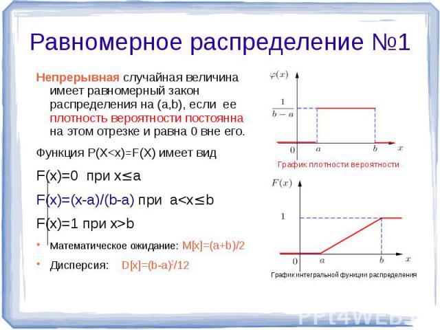 Непрерывная случайная величина имеет равномерный закон распределения на (а,b), если ее плотность вероятности постоянна на этом отрезке и равна 0 вне его.Функция P(X