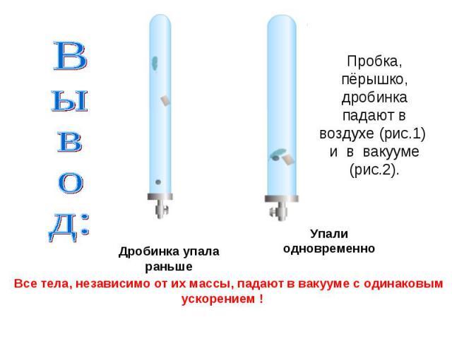 Пробка, пёрышко, дробинка падают в воздухе (рис.1) и в вакууме (рис.2). Вывод: Все тела, независимо от их массы, падают в вакууме с одинаковым ускорением !