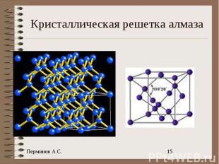 Кристаллическая решетка алмаза