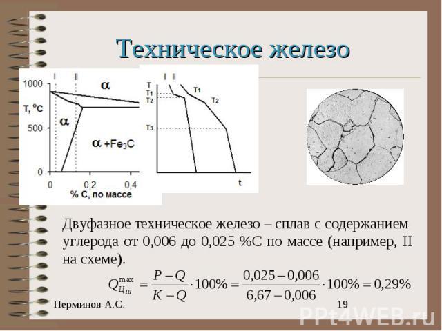 Техническое железо Двуфазное техническое железо – сплав с содержанием углерода от 0,006 до 0,025 %С по массе (например, II на схеме).