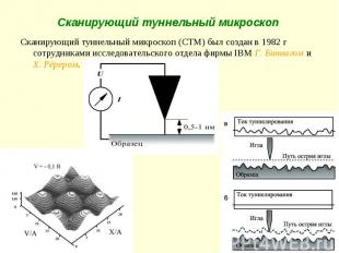 Сканирующий туннельный микроскоп (СТМ) был создан в 1982 г сотрудниками исследов