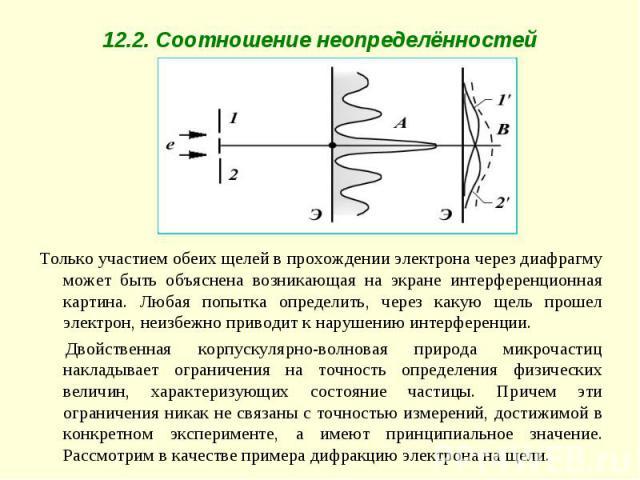 12.2. Соотношение неопределённостей Только участием обеих щелей в прохождении электрона через диафрагму может быть объяснена возникающая на экране интерференционная картина. Любая попытка определить, через какую щель прошел электрон, неизбежно приво…