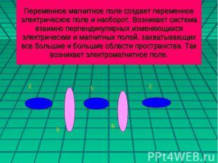 Переменное магнитное поле создает переменное электрическое поле и наоборот. Возн