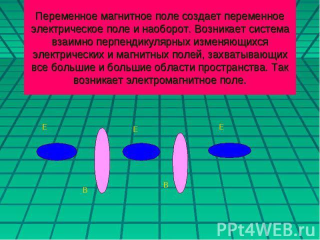 Переменное магнитное поле создает переменное электрическое поле и наоборот. Возникает система взаимно перпендикулярных изменяющихся электрических и магнитных полей, захватывающих все большие и большие области пространства. Так возникает электромагни…