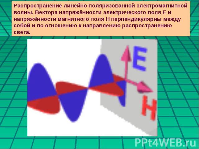 .Распространение линейно поляризованной электромагнитной волны. Вектора напряжённости электрического поля E и напряжённости магнитного поля H перпендикулярны между собой и по отношению к направлению распространению света.