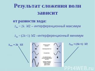 Результат сложения волн зависит от разности хода:Δмах = 2k . λ/2 – интерференцио