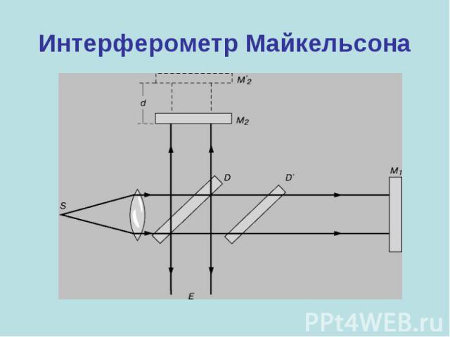 Интерферометр Майкельсона