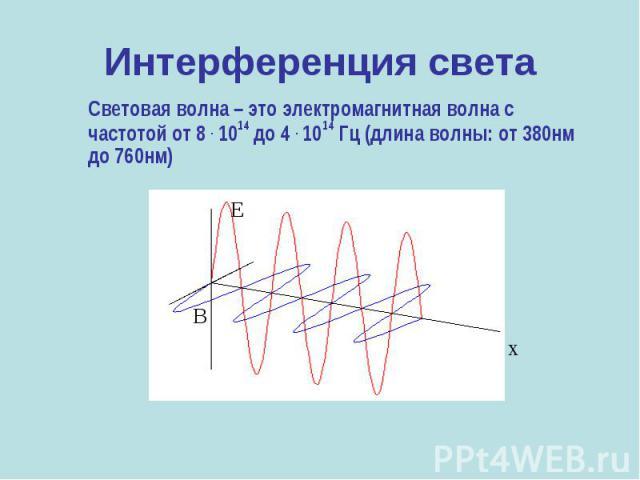 Интерференция света Световая волна – это электромагнитная волна с частотой от 8 . 1014 до 4 . 1014 Гц (длина волны: от 380нм до 760нм)