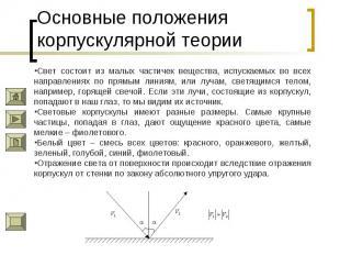 Основные положения корпускулярной теории Свет состоит из малых частичек вещества
