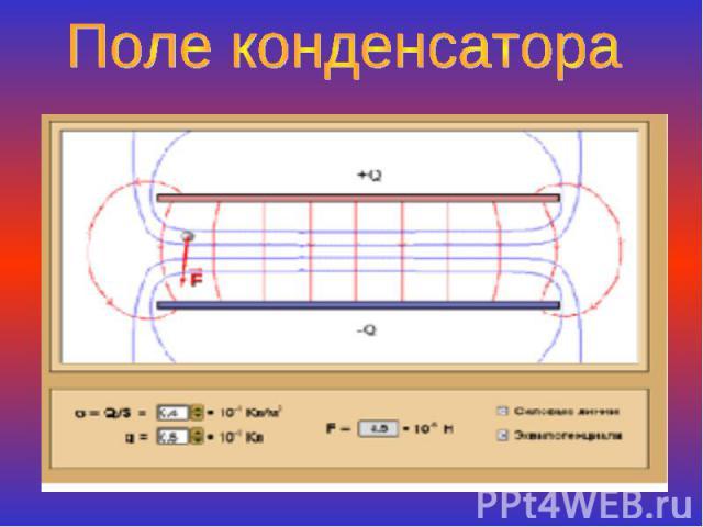 Поле конденсатора