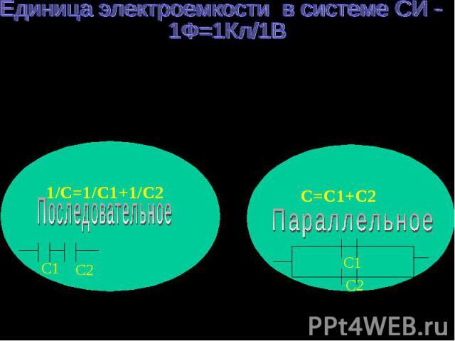 Единица электроемкости в системе СИ - 1Ф=1Кл/1В Соединения конденсаторов условное обозначение конденсатора S-площадь пластин; d- расстояние между пластинами С-электроемкость плоского конденсатора; ɛ-диэлектрическая проницаемость среды; Ɛо-электричес…