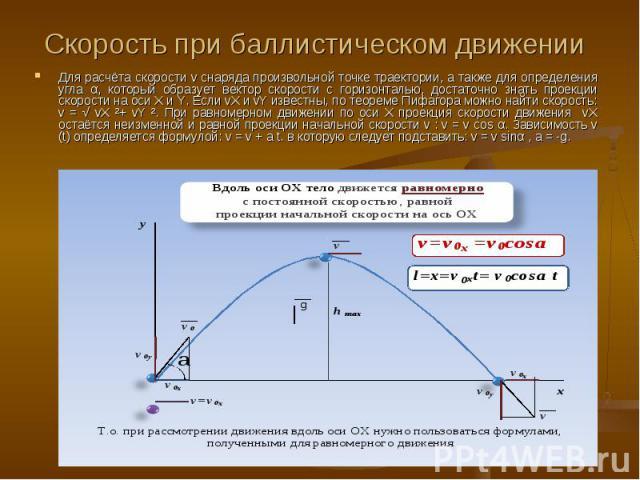 Скорость при баллистическом движении Для расчёта скорости v снаряда произвольной точке траектории, а также для определения угла α, который образует вектор скорости с горизонталью, достаточно знать проекции скорости на оси X и Y. Если vХ и vY известн…