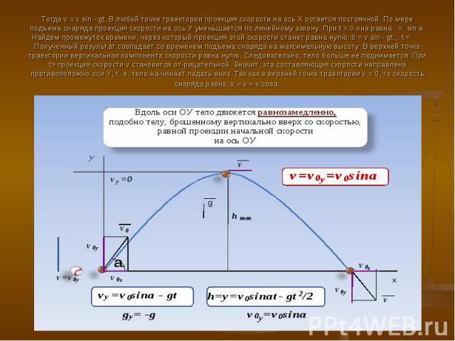Тогда v = v sin - gt. В любой точке траектории проекция скорости на ось X остается постоянной. По мере подъема снаряда проекция скорости на ось У уменьшается по линейному закону. При t = 0 она равна = sin а. Найдем промежуток времени, через который …